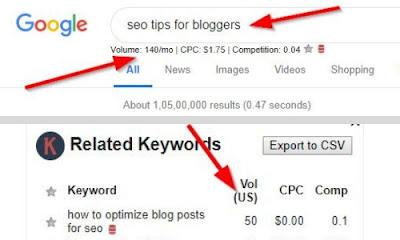 19 Easy BlogSpot SEO Tips for Bloggers