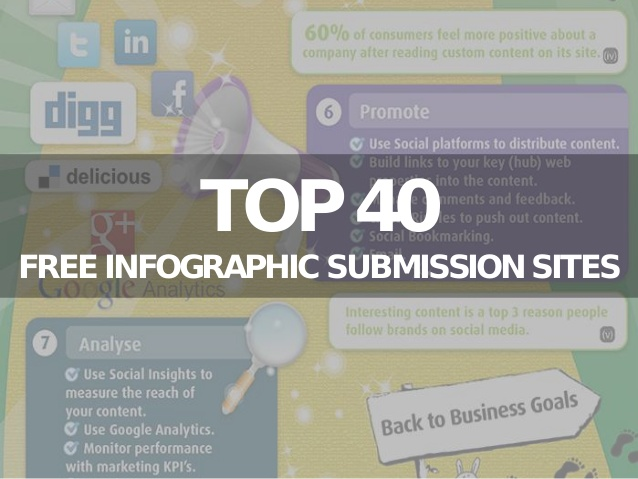 Infographic-submission-sites