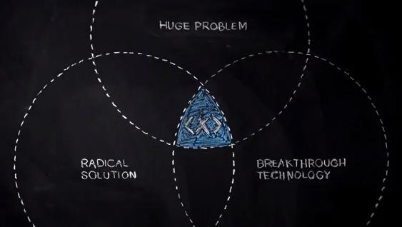 Moonshot thinking | Tech Chomp