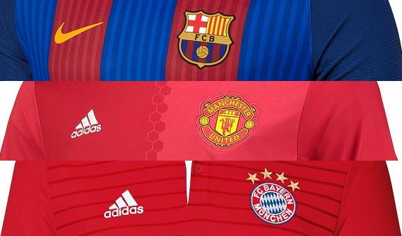 5c9cc0b70f Conheça as 10 camisas mais valorizadas do futebol - Show de Camisas