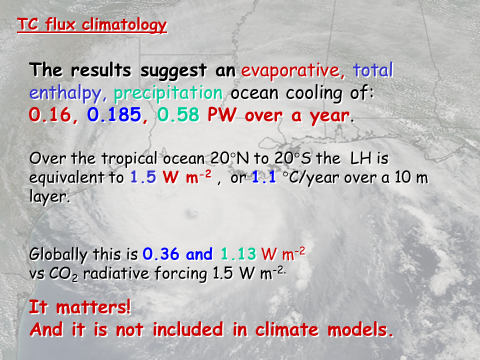 On the futility of climate models: 'simplistic nonsense