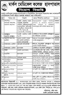Marks Medical College Hospital Job Circular 2018