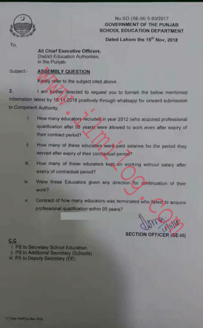 Punjab Educators Assembly Questions