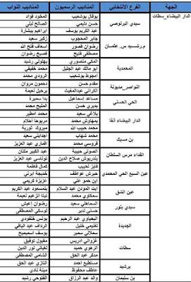 نتائج الفائزين في انتخابات مناديب التعاضدية العامة للتربية الوطنية 2016