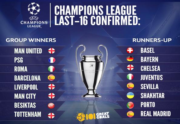 Já na Liga Europa as duas equipas portuguesas surgem como cabeças de série  no sorteio 09d3953050782