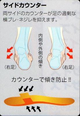 サイドカウンター  両サイドのカウンターが足の過剰な横ブレ・ネジレ・傾きを抑えます。