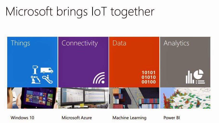 微軟搶搭物聯網列車,在台成立體驗設計中心