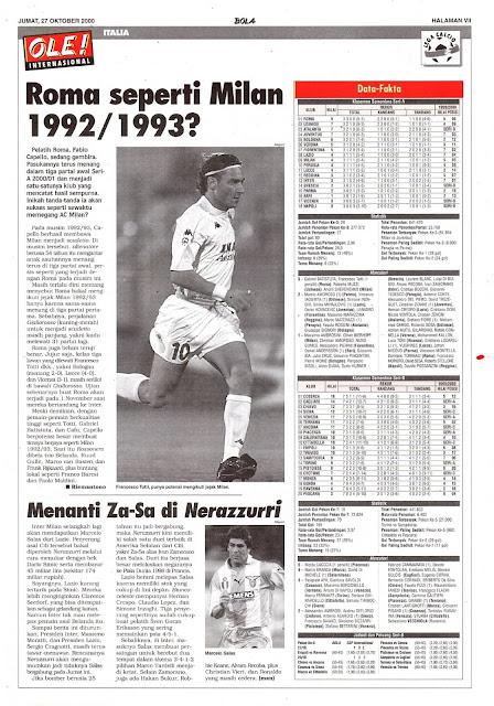 ROMA SEPERTI MILAN 1992/1993