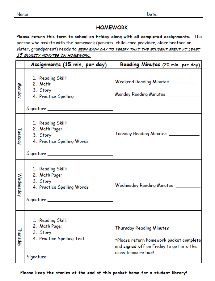 Collaborative Teaching Checklist ~ Family of educators homework