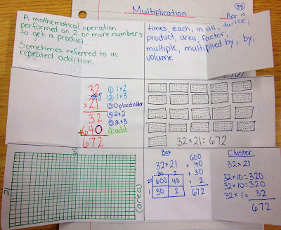 photo of multiplication journal entry @ Runde's Room