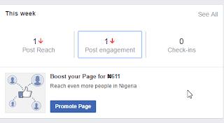 facebook naira ads
