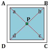 rotasi-simetri-putar