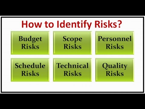 How to Identify Risks