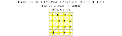 order 4 diagonally panmagic torus type 1