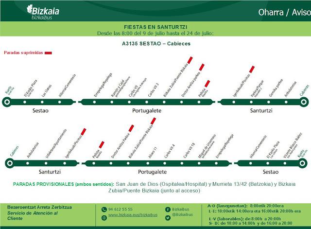 Cambios en la línea A3135