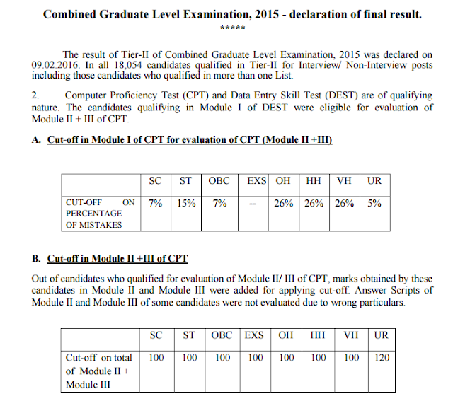 SSC CGL 2015 Final Result Declared, Download Pdf Here (Google Drive )