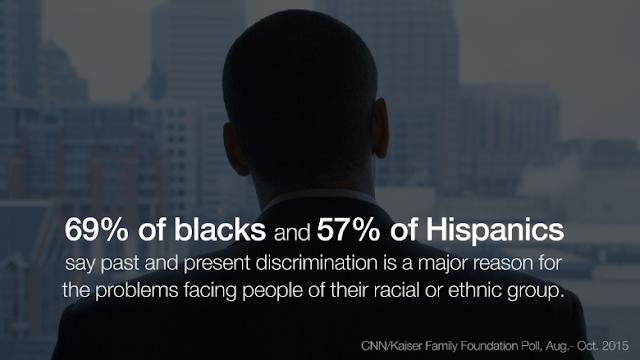 racism against black people essay
