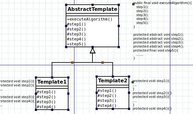 what is a template in java - aza alvaro vilaplana garc a in java template method and