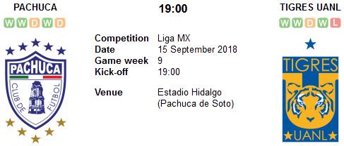 Pachuca vs Tigres UANL en VIVO