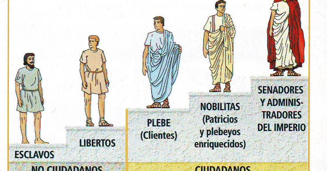 Matrimonio Romano El Rincon Del Vago : Derecho romano felipe avila la sociedad romana durante