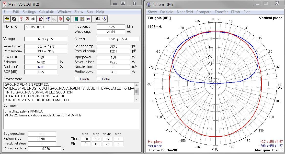 K4MJA HAM RADIO STATION: Modeling hamstick dipoles