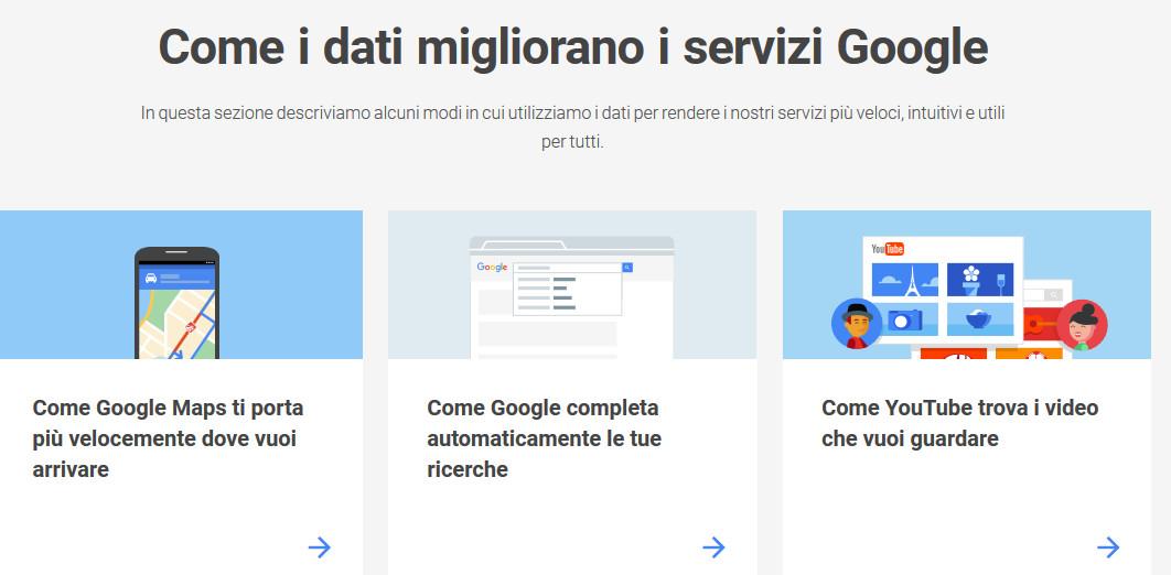 come i dati migliorano i servizi di google