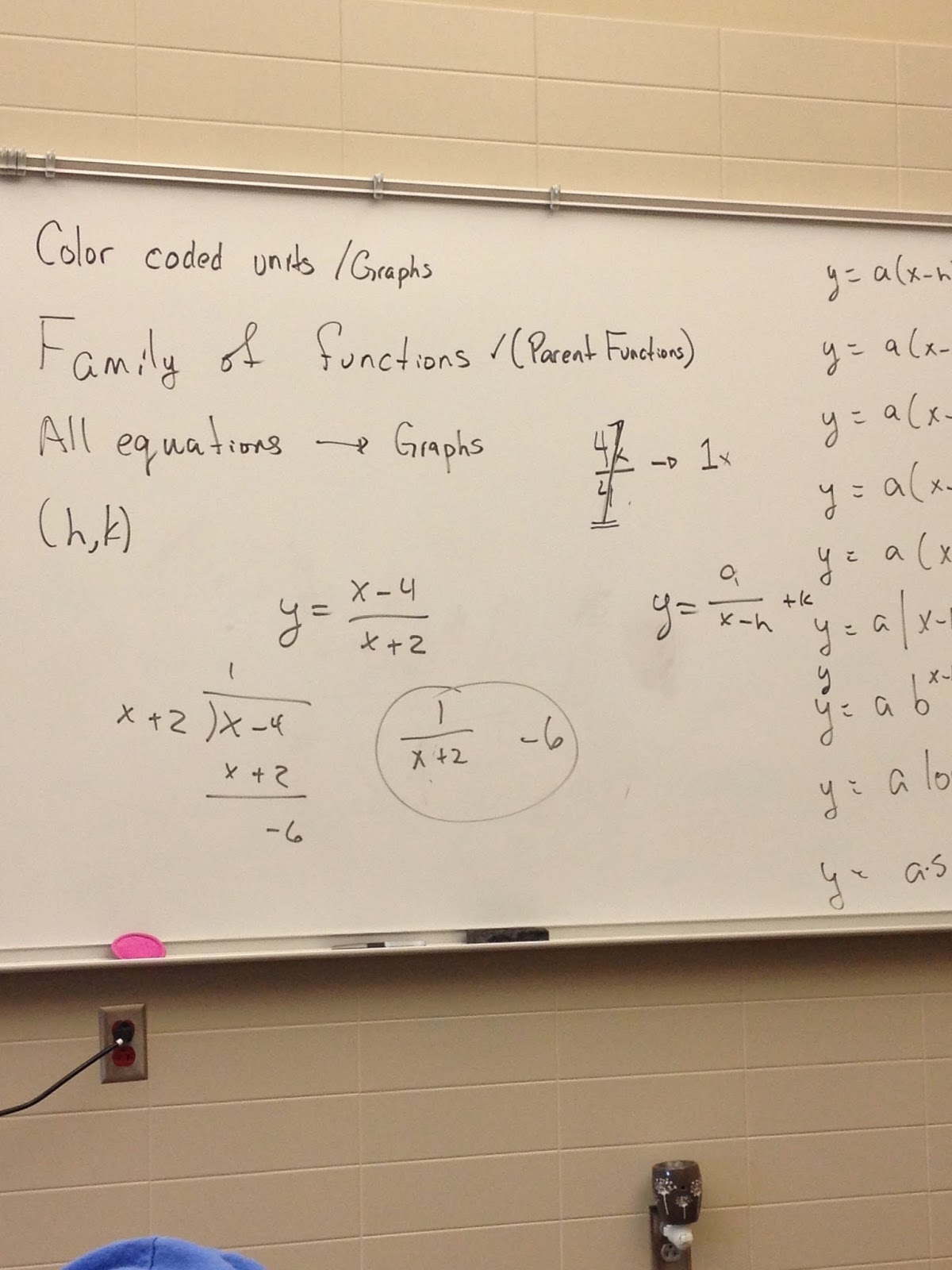 Misscalcul8 Tmc14 Algebra 2 Session