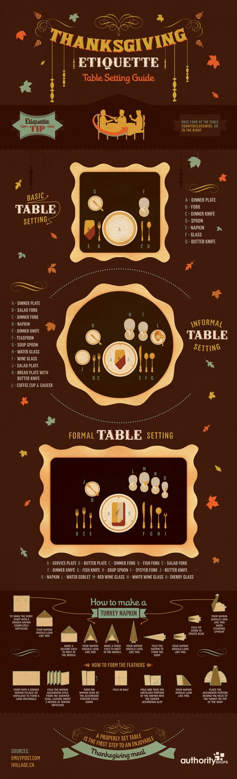 http://thefinishedplate.com/thanksgiving-dinner-party-theme/