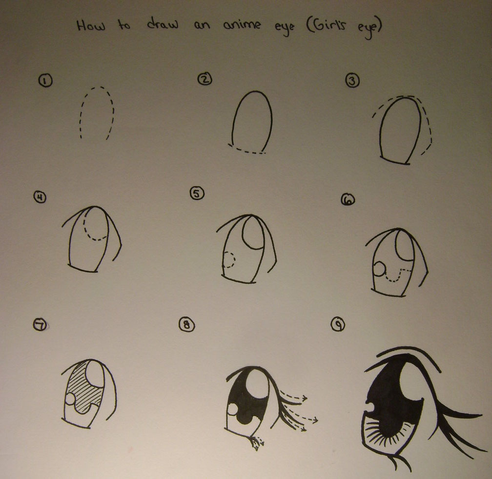 How To Draw An Anime Eye Grils Step By Step Learn To Draw And Paint