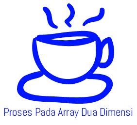 Proses Pada Array Dua Dimensi - Belajar Java Pemula