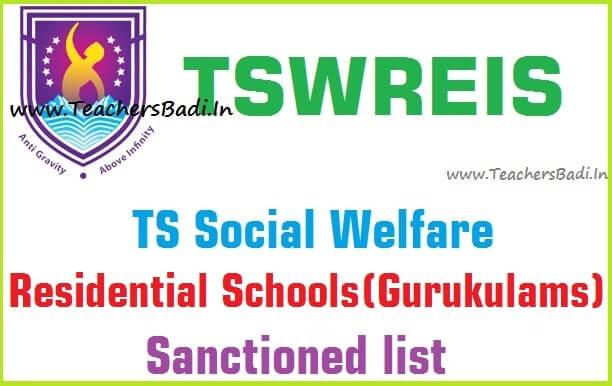 TS Social welfare,Residential Schools list,TSWREIS gurukulams