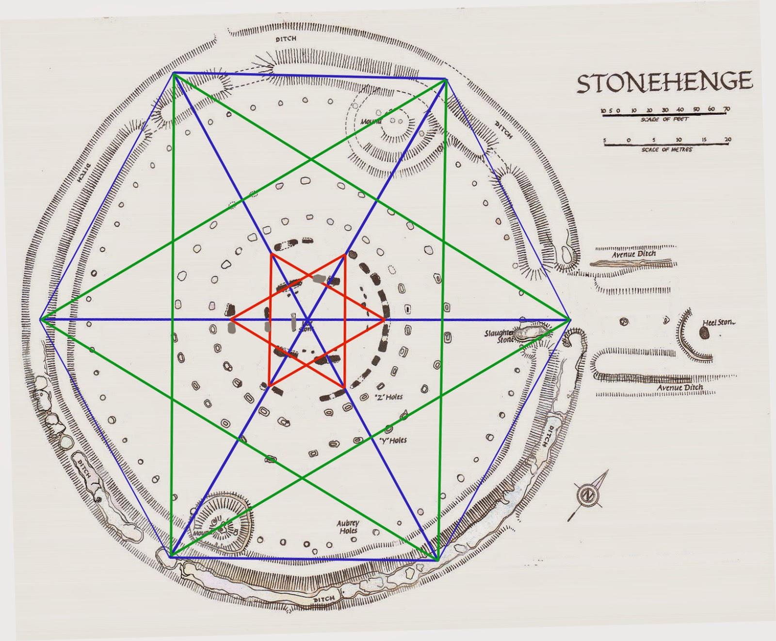 How was Stonehenge Built How was Stonehenge Built