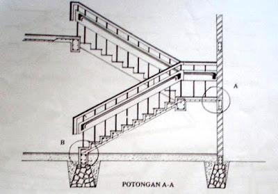 Pondasi tangga