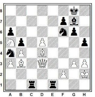 Posición partida de ajedrez Jegin - Guseinov (Taskent, 1985)