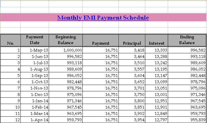 Personal Loan EMI Calculator Excel
