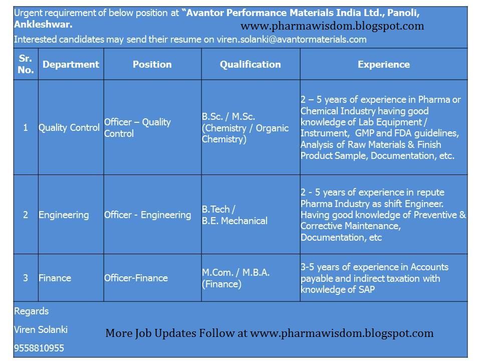 PHARMA WISDOM: Urgent openings for B.Sc / M.Sc Chemistry ...