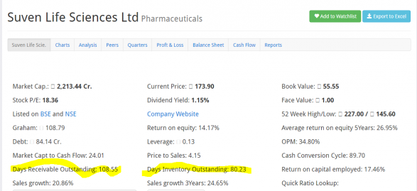 Answer to reader's query on Divi's Laboratories Ltd, a Hyderabad based Indian Pharmaceutical Manufacturer