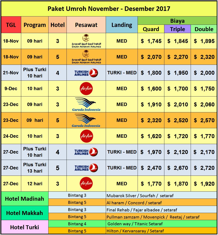 Paket Umroh Plus Turki 2017 Lengkap Murah Hanya Disini !