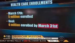 a picture of the dates for obama care deadline march 31, 2014