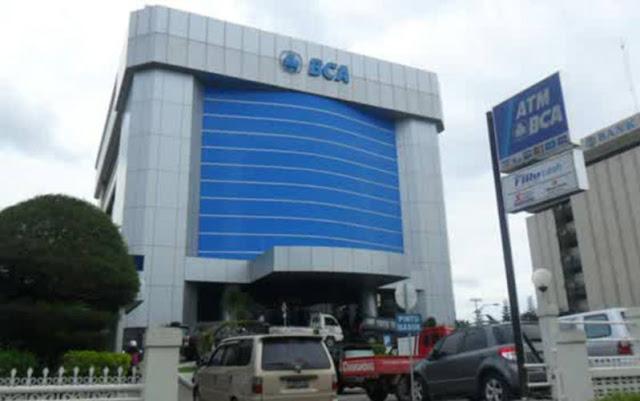 Daftar Kantor Bank BCA di Yogyakarta
