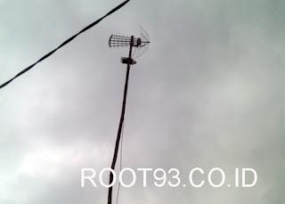 menghadapkan antena ke arah timur