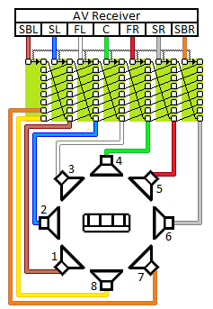 6 way rotary switch wiring diagram images my code here surround sound switch 3 rotary switches