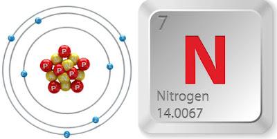 Fakta Tentang Nitrogen