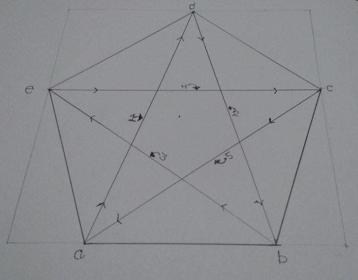 Draw points opencv c