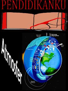 Pengertian Atmosfer , Sifat Atmosfer Terlengkap