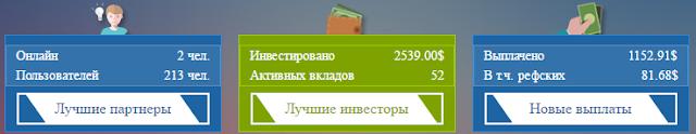 grendex.biz отзывы