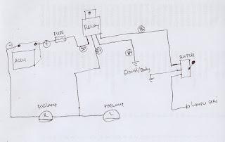 DIY : Pasang sendiri foglamp Universal di mirage {manda.90}