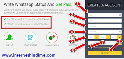 Whatsapp Status Earn Money