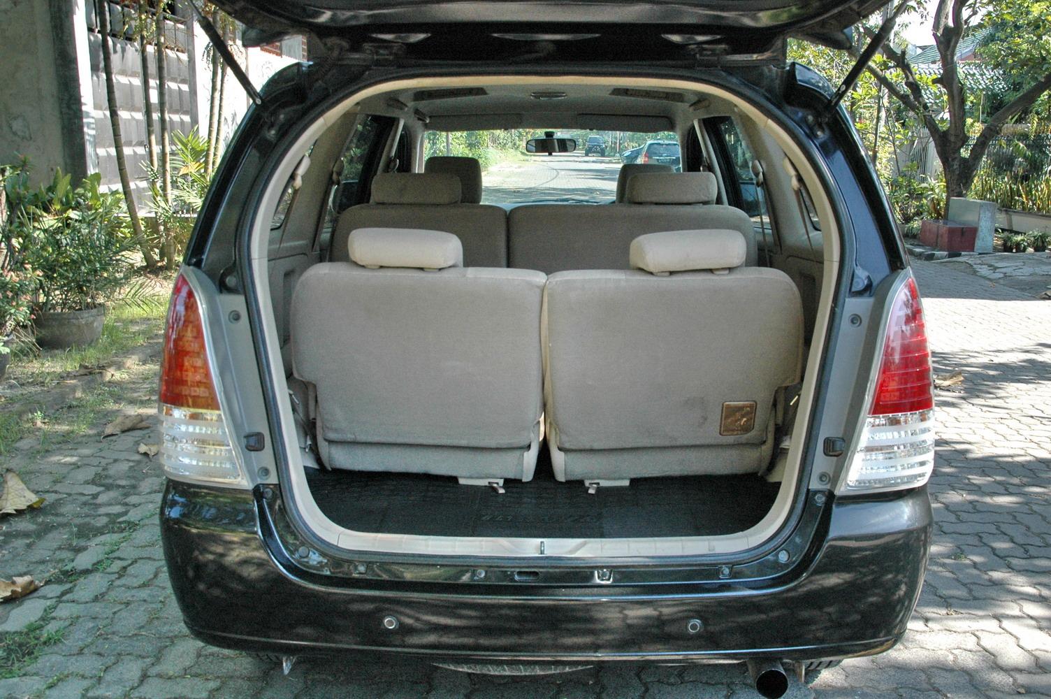 Konsumsi Bbm All New Kijang Innova Diesel Wiper Grand Avanza Automoda Toyota G 2008