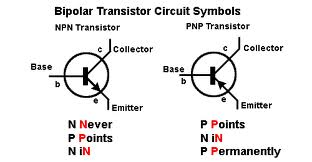 Circuit Design And Technology: c1815 pinout